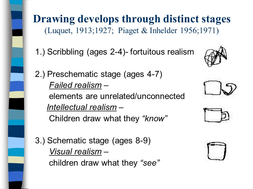Scribble Stage Of Drawing : What do children s drawings tell us about child