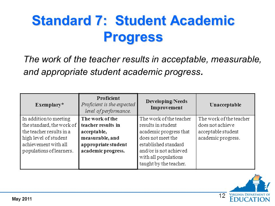 Interim Evaluation Documents Evidence Of Meeting Standards - Ppt