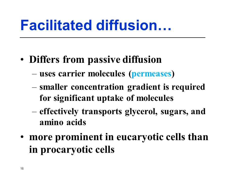 Facilitated diffusion…