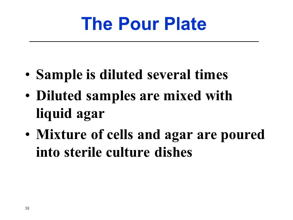 The Pour Plate Sample is diluted several times