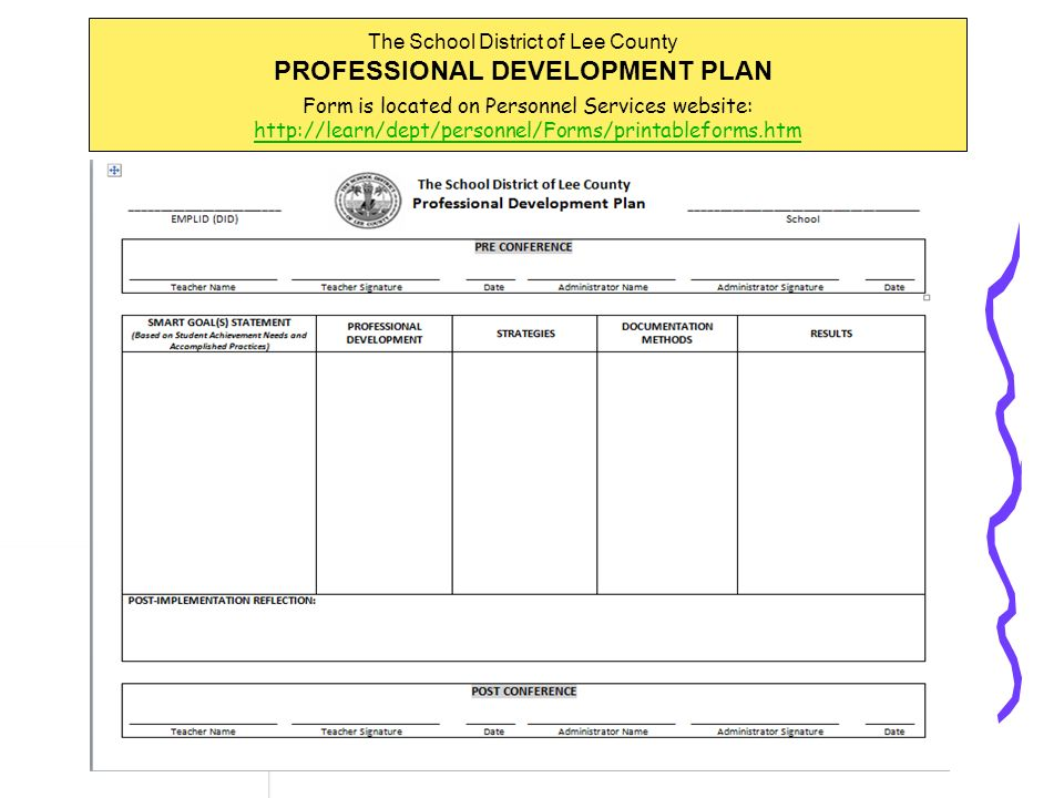 Individual Professional Development Planning For Teachers - Ppt