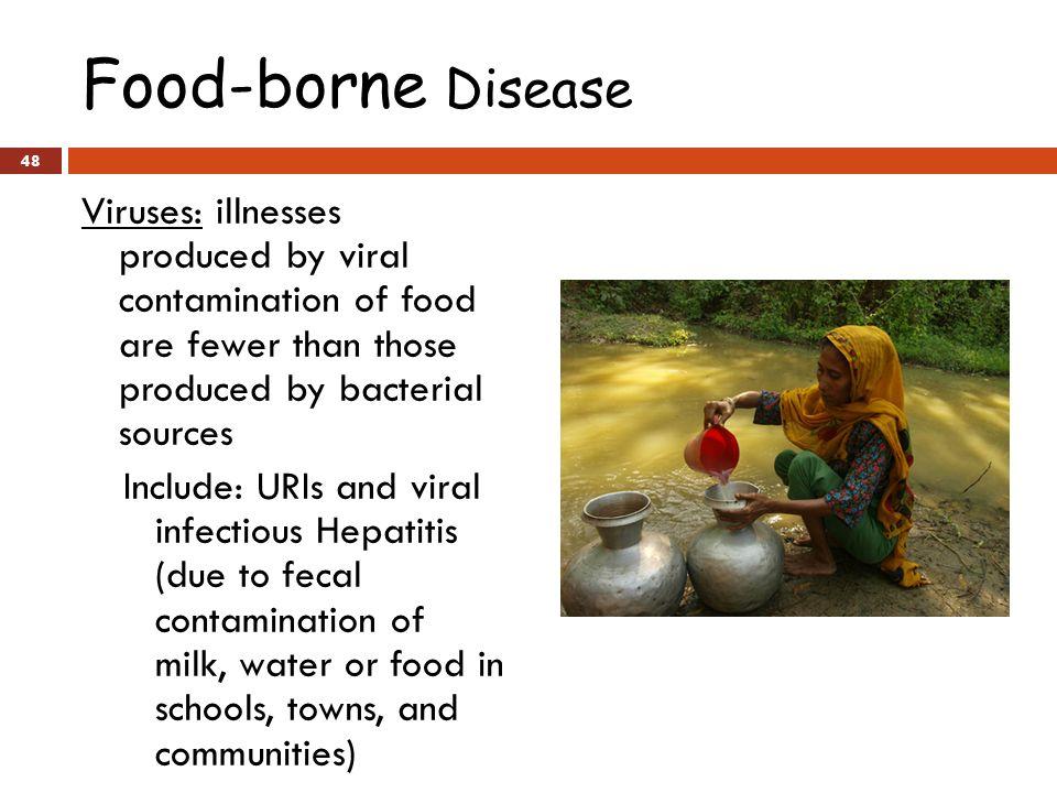 sources of contamination of milk pdf
