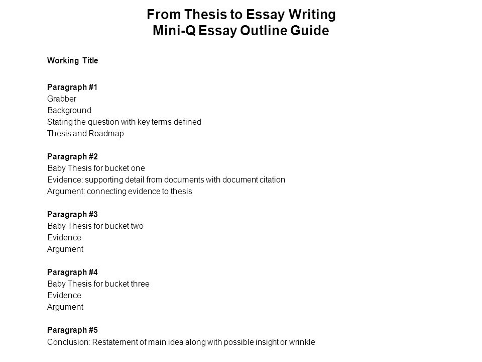 writing a thesis statement mini lesson I would devote at least one more class period to having students consider their topic for the essay, drafting a thesis statement, and planning the main points of if i wanted to make the unit even more student-centered, i would provide the mini- lessons in written or video format and let students work through.