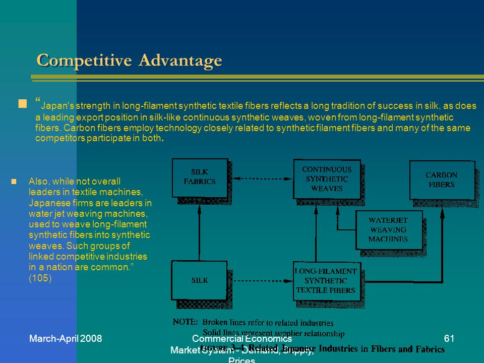 what national sources of competitive advantage Important sources of competitive advantage  exposes differences that determine competitive advantage an analysis of the value chain rather than value added is.
