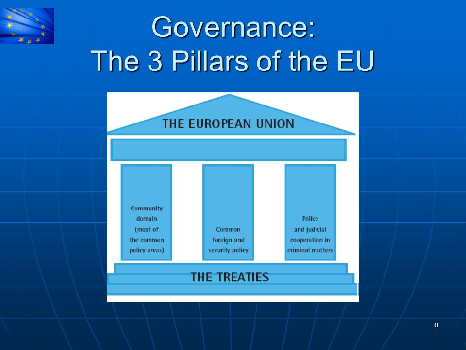 European Single Market >> The European Union And Why It Matters To Indiana - ppt video online download