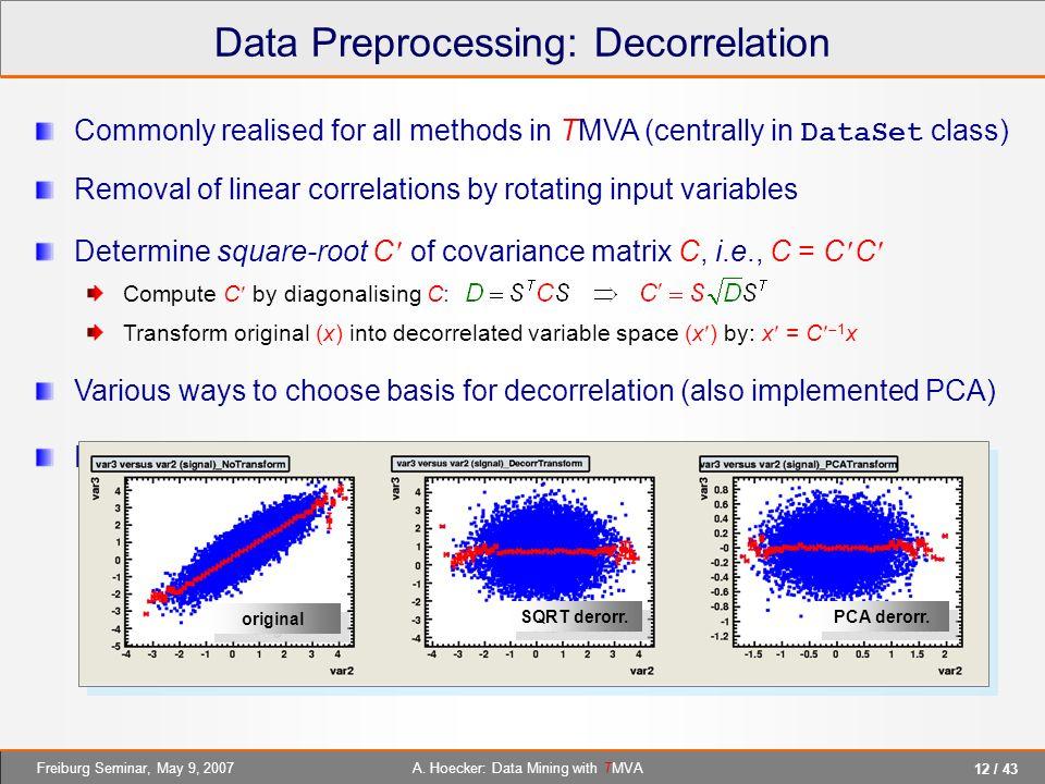 Data Preprocessing: Decorrelation