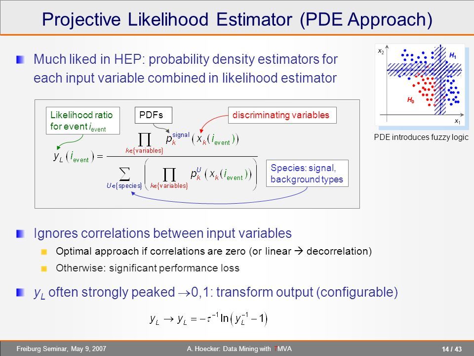 Projective Likelihood Estimator (PDE Approach)