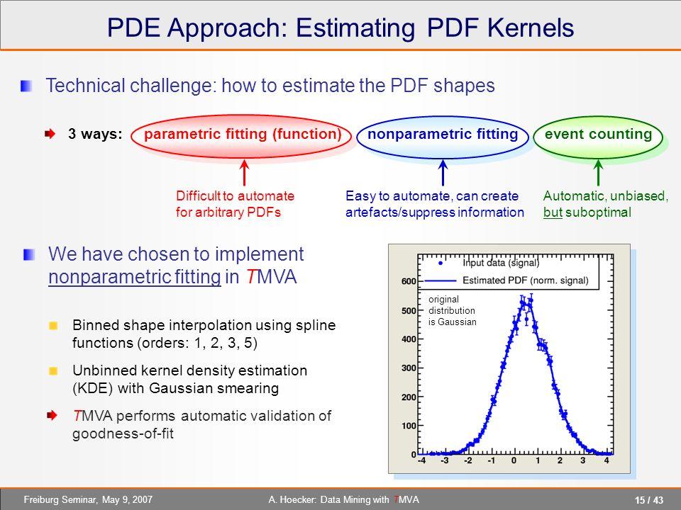PDE Approach: Estimating PDF Kernels
