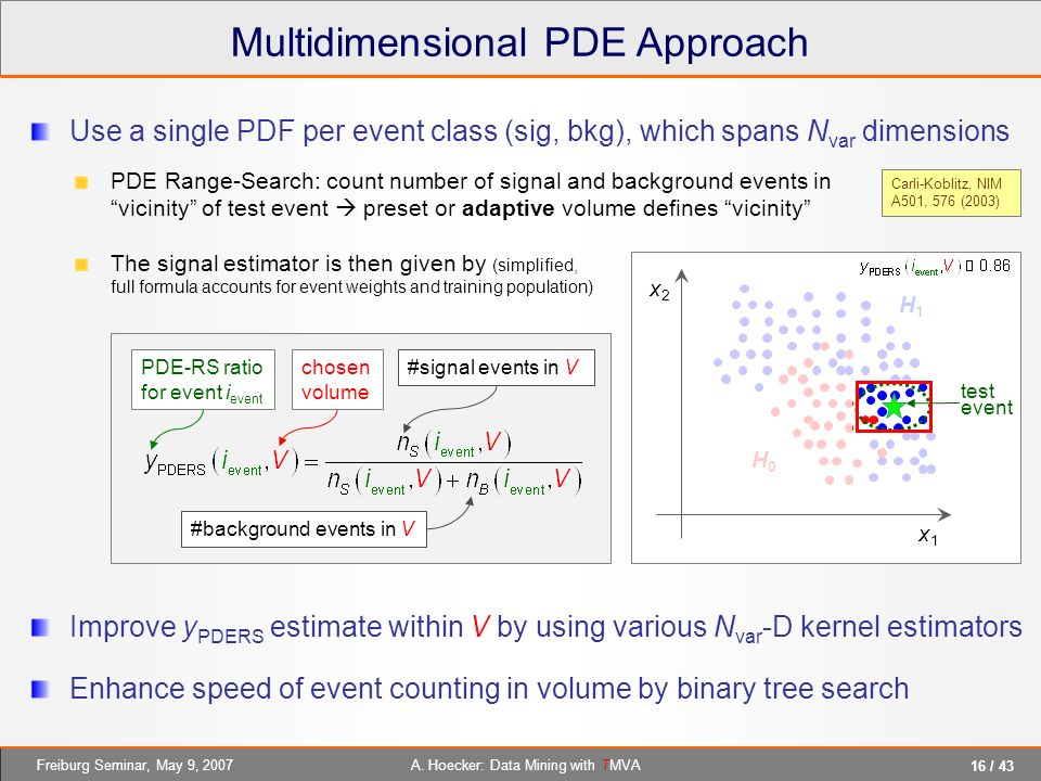 Multidimensional PDE Approach