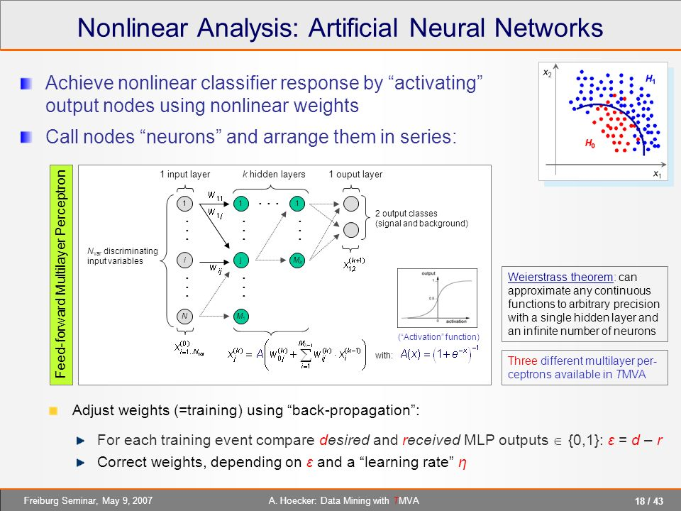 Nonlinear Analysis: Artificial Neural Networks