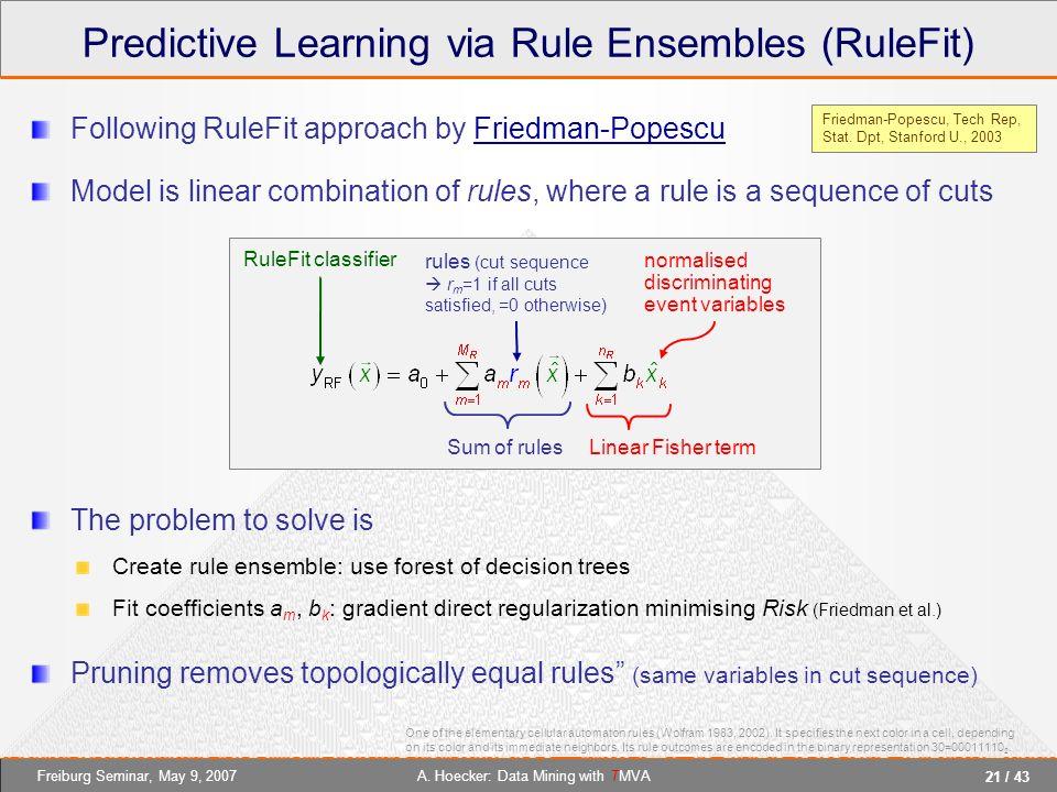Predictive Learning via Rule Ensembles (RuleFit)