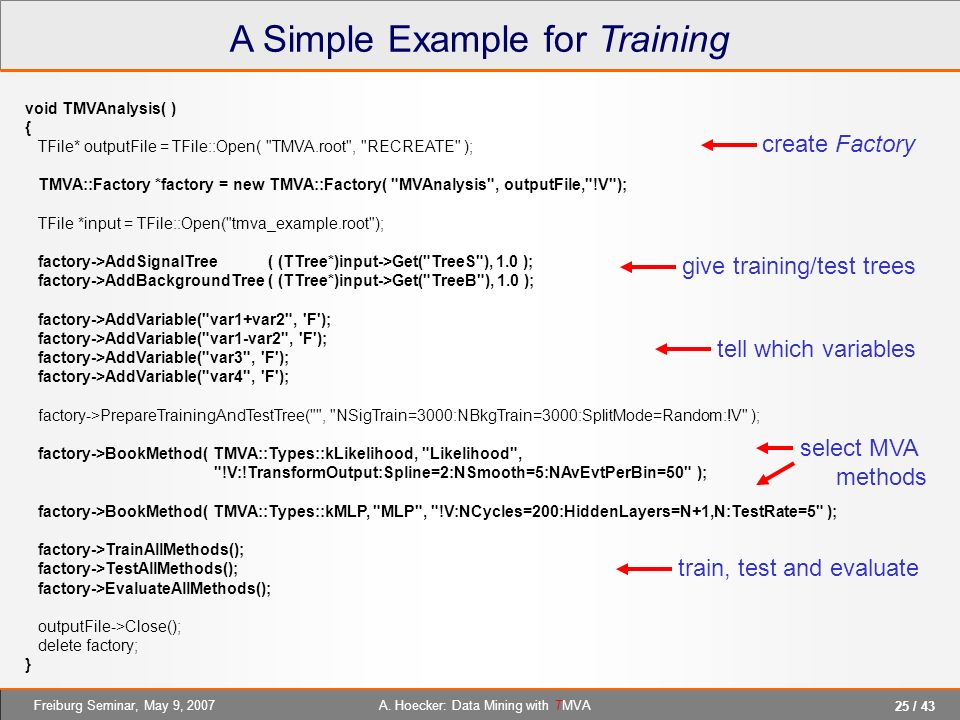 A Simple Example for Training