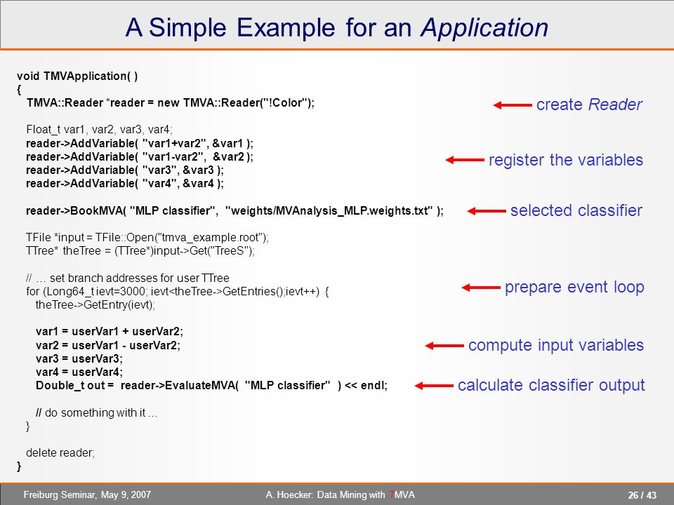 A Simple Example for an Application