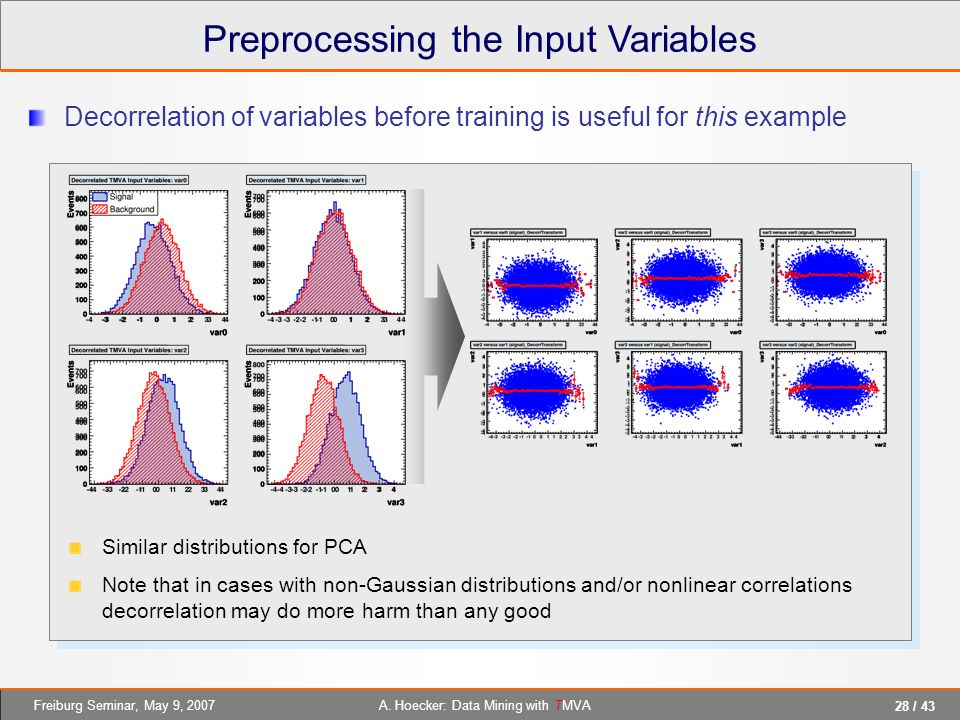 Preprocessing the Input Variables