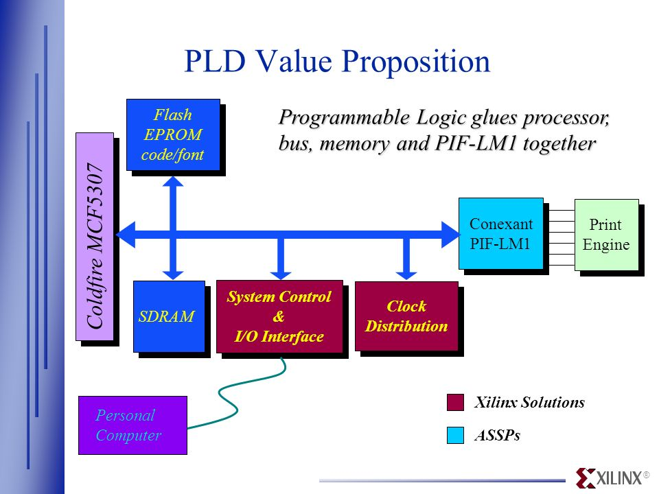 types of proposition in logic pdf
