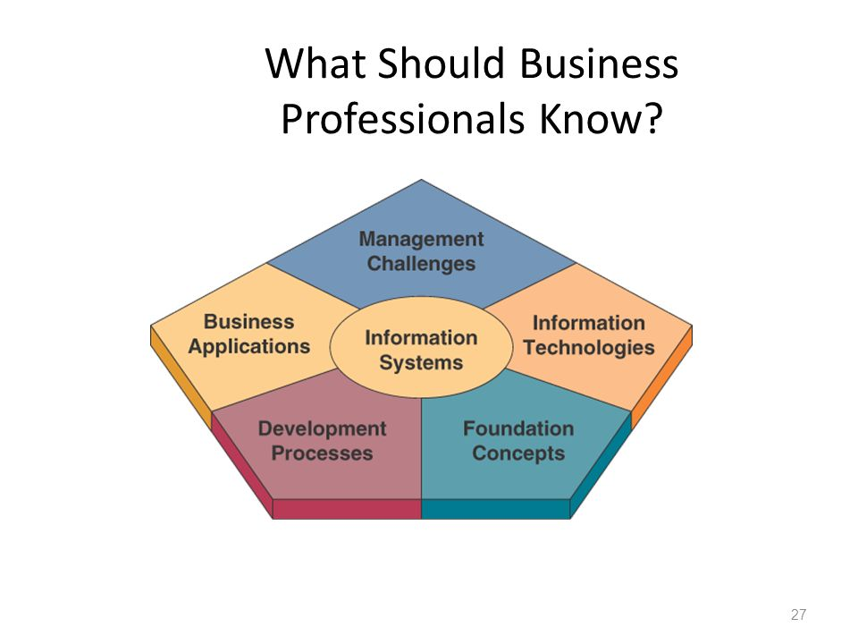 What Should Business Professionals Know