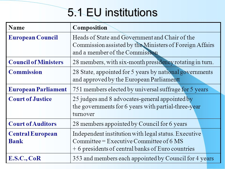 where does the european parliament meet each month