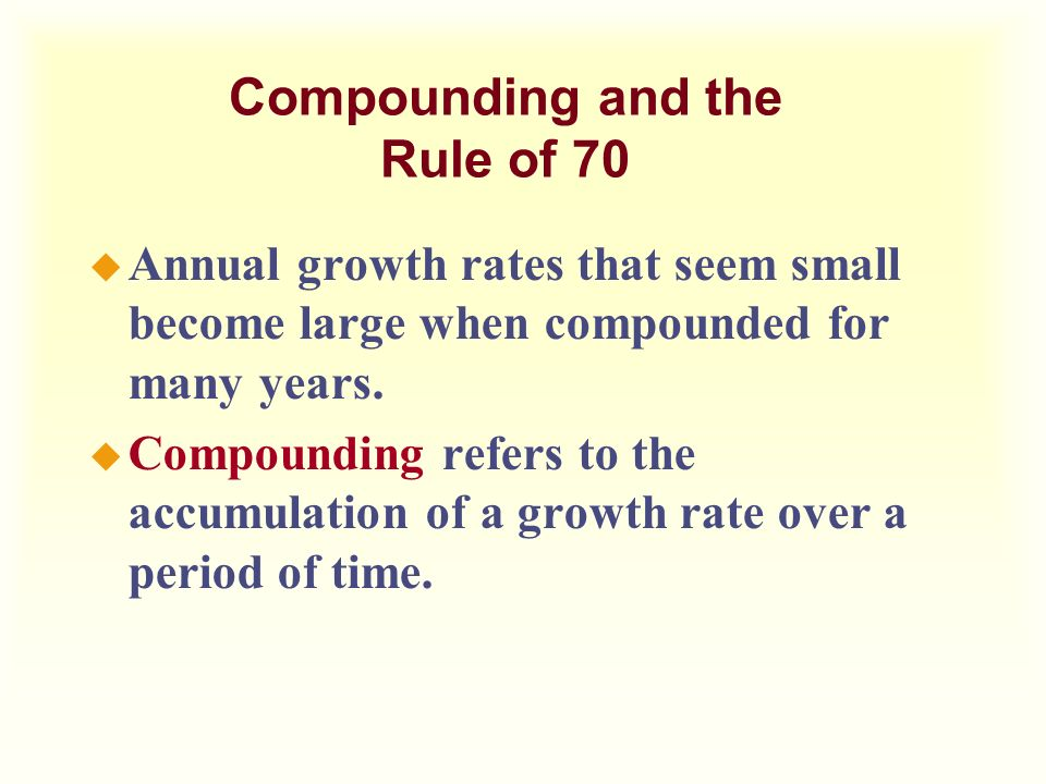 Compounding and the Rule of 70