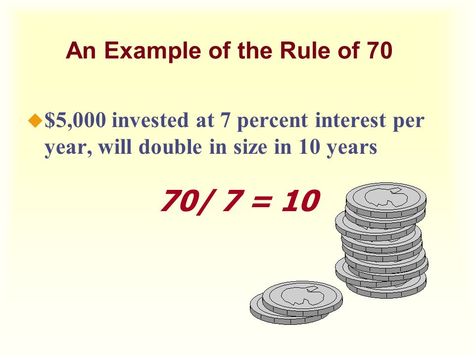 An Example of the Rule of 70