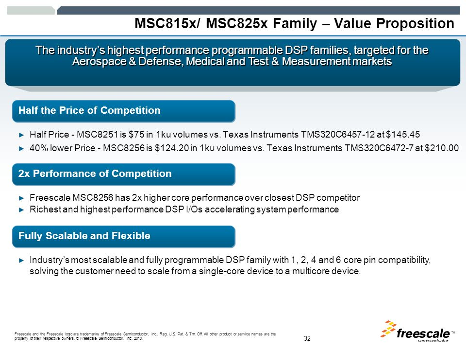 freescale semiconductor ppt 32 msc815x fandeluxe Images