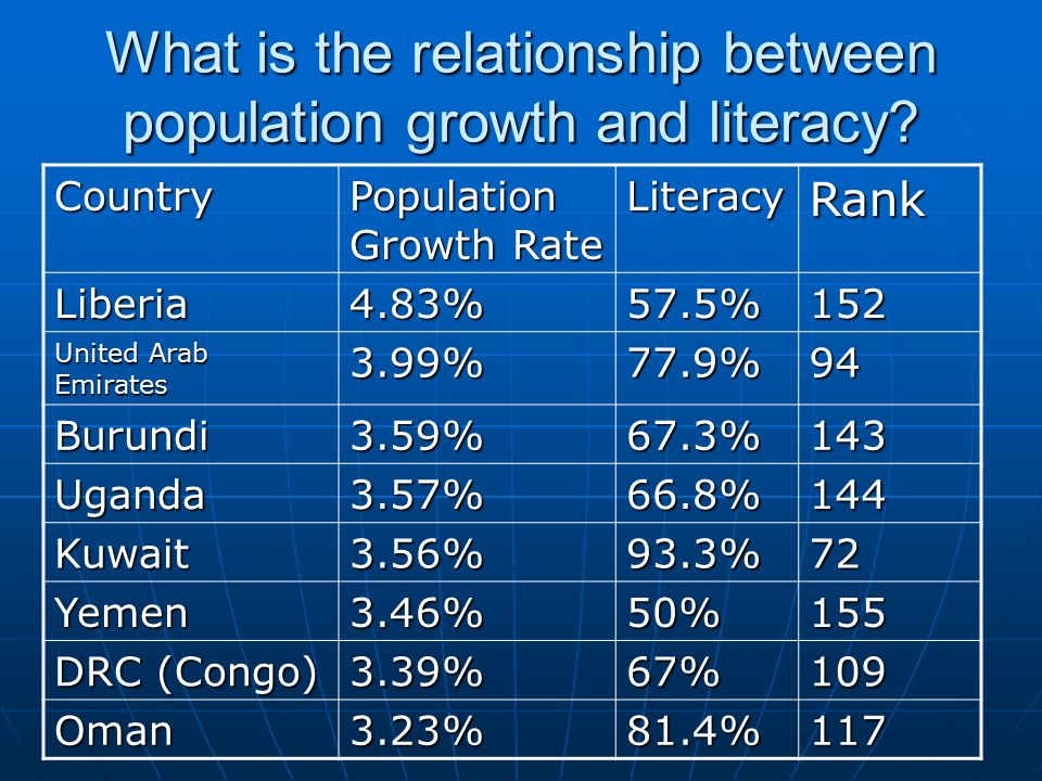 relationship between migration and population growth