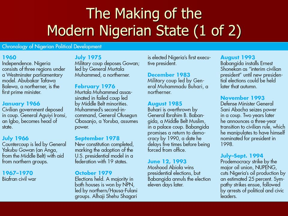 The Making of the Modern Nigerian State (1 of 2)