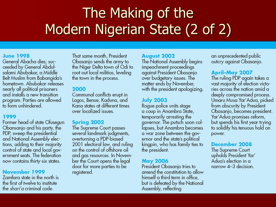 The Making of the Modern Nigerian State (2 of 2)