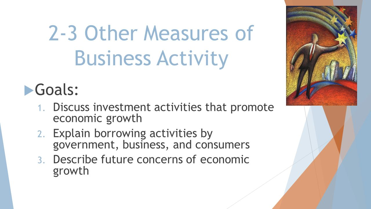 2-3 Other Measures of Business Activity