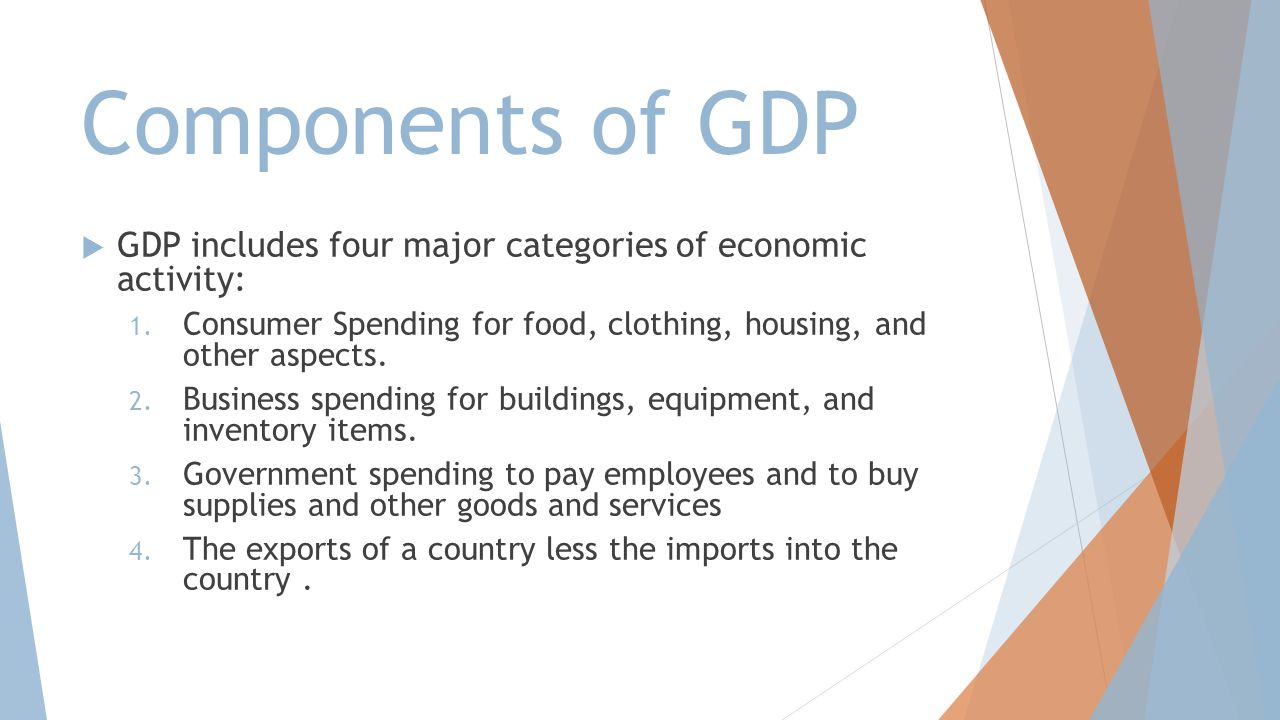 Components of GDP GDP includes four major categories of economic activity: Consumer Spending for food, clothing, housing, and other aspects.