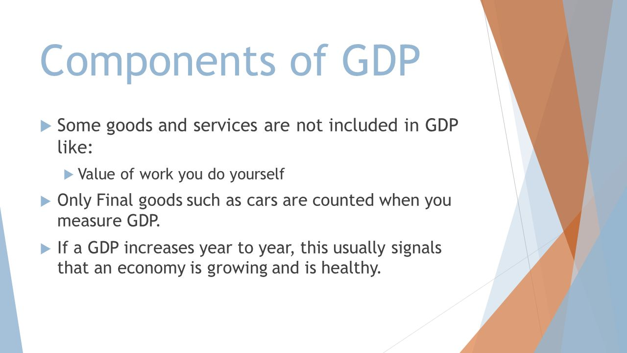 Components of GDP Some goods and services are not included in GDP like: Value of work you do yourself.