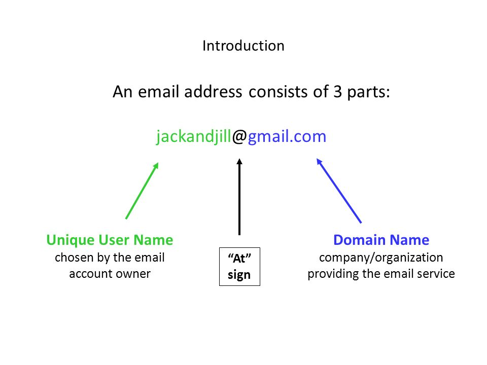 Introduction To Internet - ppt video online download