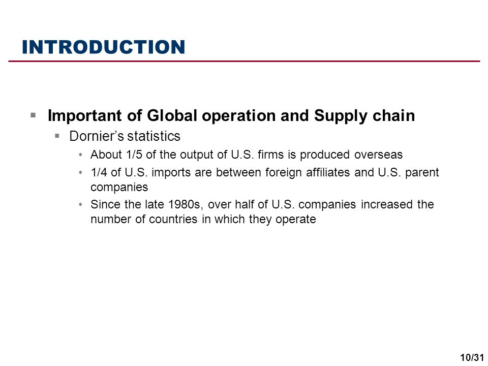 INTRODUCTION Important of Global operation and Supply chain