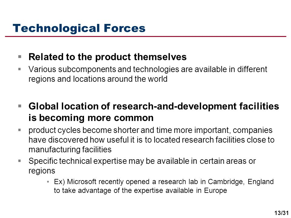 Technological Forces Related to the product themselves