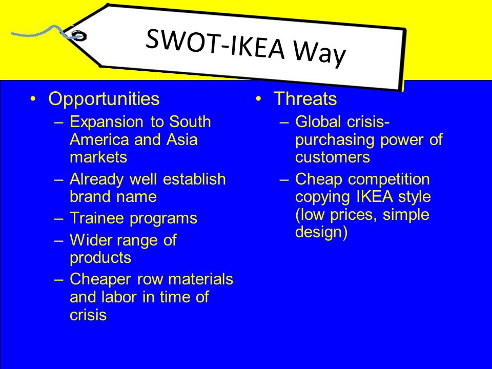 weaknesses of ikea Free essay: kstrengths 1 supply chain strategies 11 packaging concept the flat packaging is known of its ikea which is very effective for transporting.