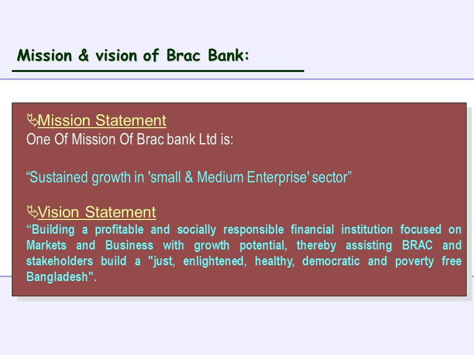 "human resource management practices in brac bank bangladesh ltd Hrm practices in dhaka bank limited"",  human resource management practices 2  islami bank bangladesh ltd • pubali bank limited."