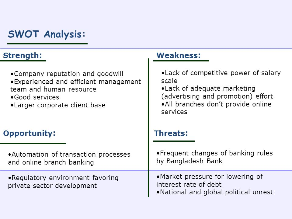 swot analysis of a bangladeshi bank Sonali bank bangladesh swot analysis profile additional information what is a  swot analysis it is a way of evaluating the strengths, weaknesses,.