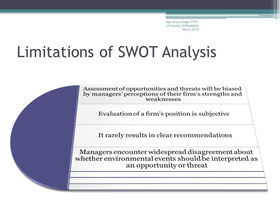disadvantages of swot analysis pdf