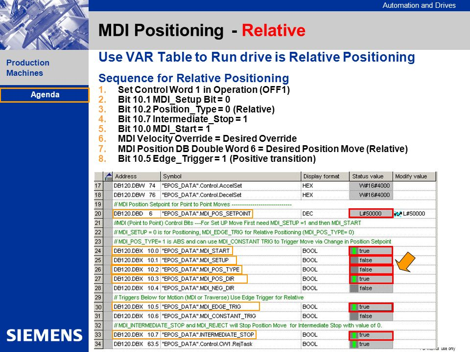 Ez positioning with sinamics s120 agenda ppt video for Table th position relative