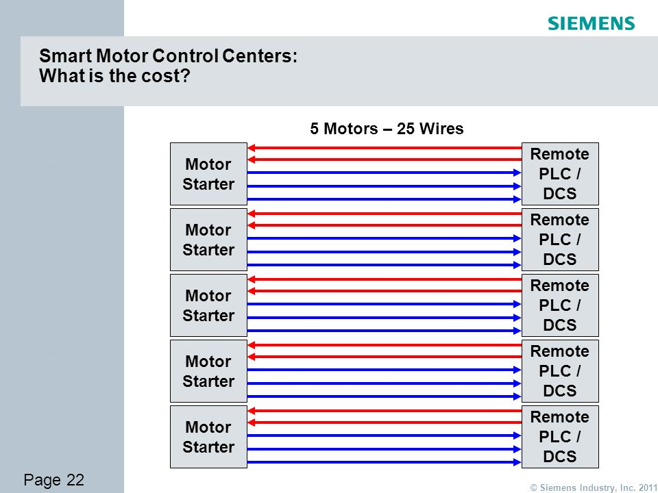 Siemens Motor Control Center Wiring Diagram together with Basic Wiring For Motor Control also Weg 12 Lead Motor Wiring Diagram moreover 7130 Mag ic Starter Wiring Diagram Color together with Eaton Soft Starter Wiring Diagram. on siemens mcc starter wiring diagrams
