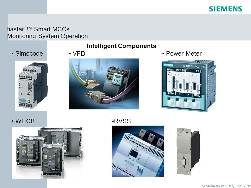 Siemens Energy Monitoring Systems : Siemens tiastartm motor control center mcc ppt video