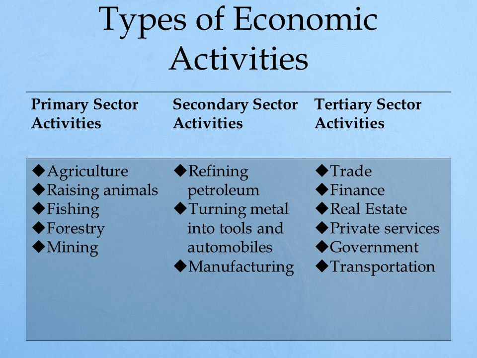 """the animal sector of agriculture Guided by the vision of """"a competitive, profitable and sustainable agricultural  sector"""" and mission """"to transform subsistence farming to commercial agriculture"""" ."""