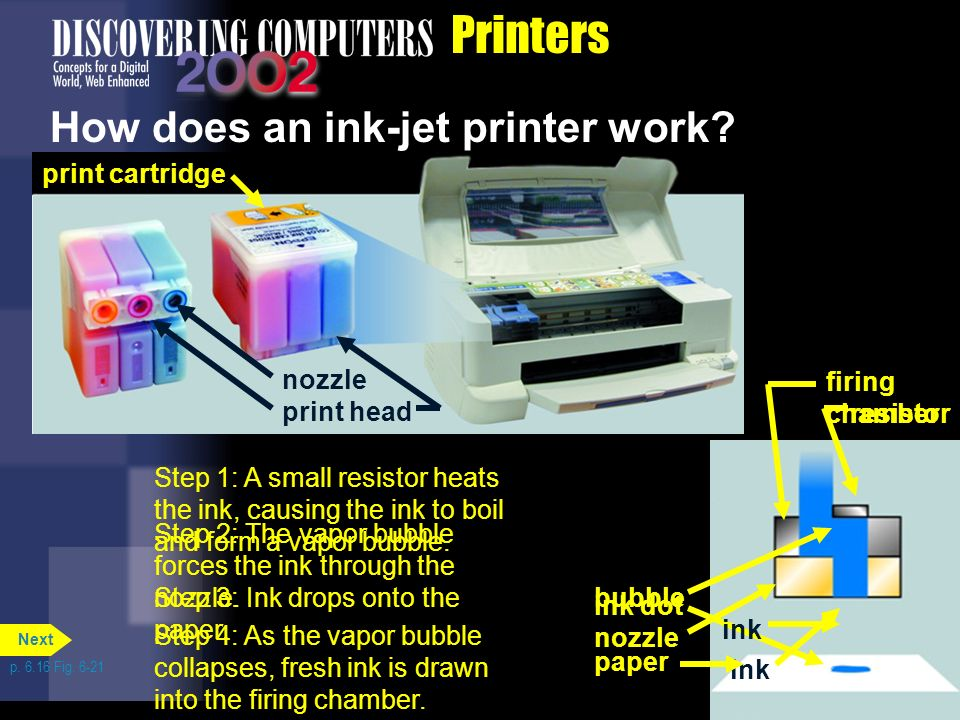 how ink jet printers work essay Problem: the printer works, but the text is very light and difficult to read if this  happens, it probably means your printer requires a new ink cartridge to keep.