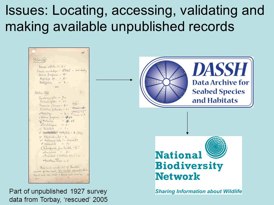 Issues: Locating, accessing, validating and making available unpublished records