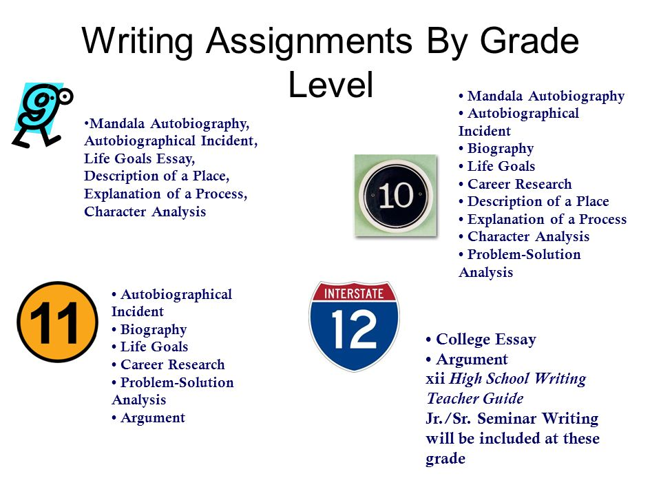 myth avid is a remedial program ppt video online  21 writing assignments