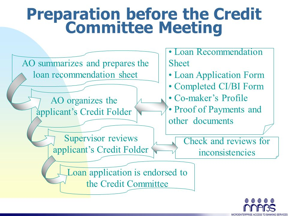 bank loan committee presentation template – brettfranklin.co, Bank Loan Presentation Template, Presentation templates