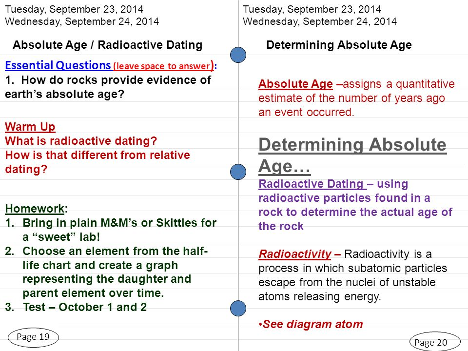 relative and absolute dating activity
