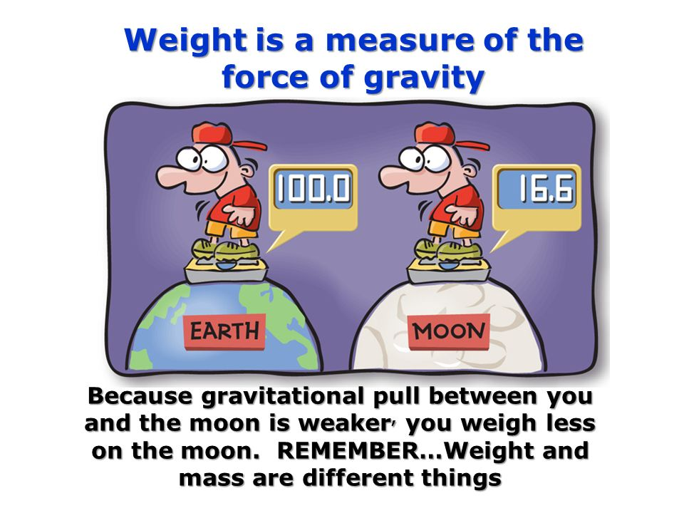 using gravitational force as a measurement In the absence of linear acceleration, the accelerometer output is a measurement of the rotated gravitational field vector and can be used to determine the accelerom eter pitch and ro ll orientation.