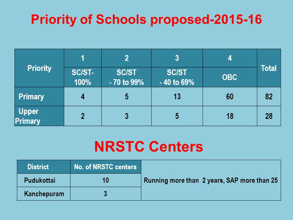 NRSTC Centers Priority of Schools proposed Priority