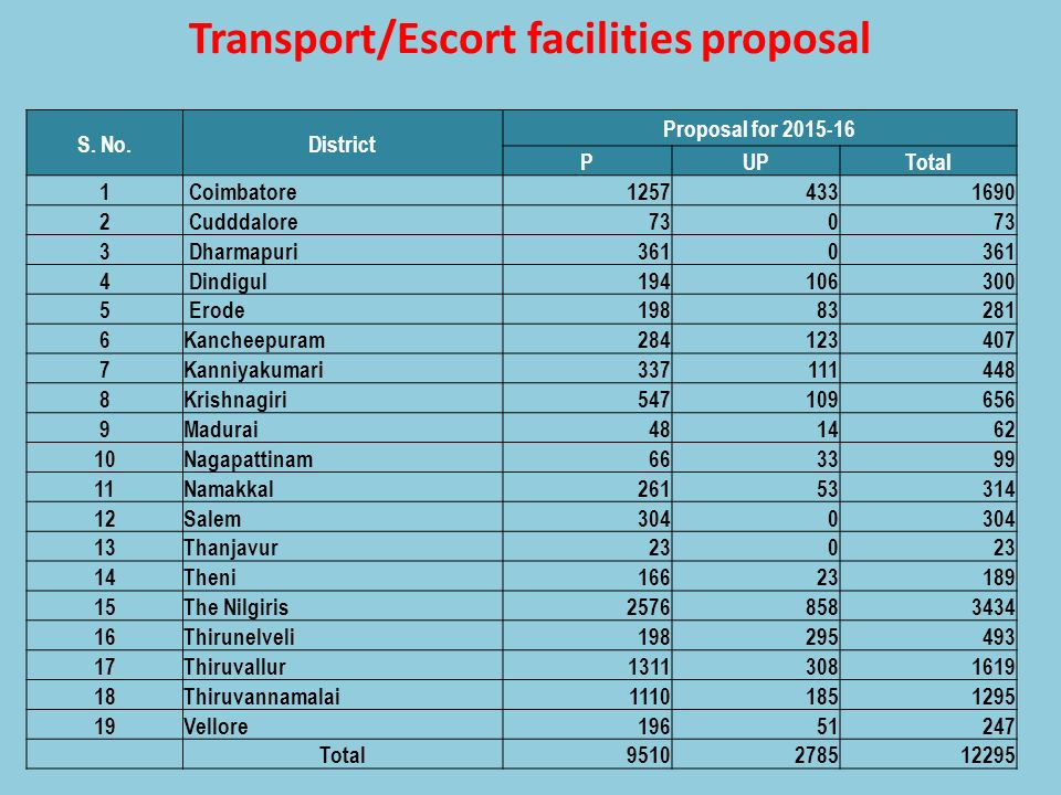 Transport/Escort facilities proposal