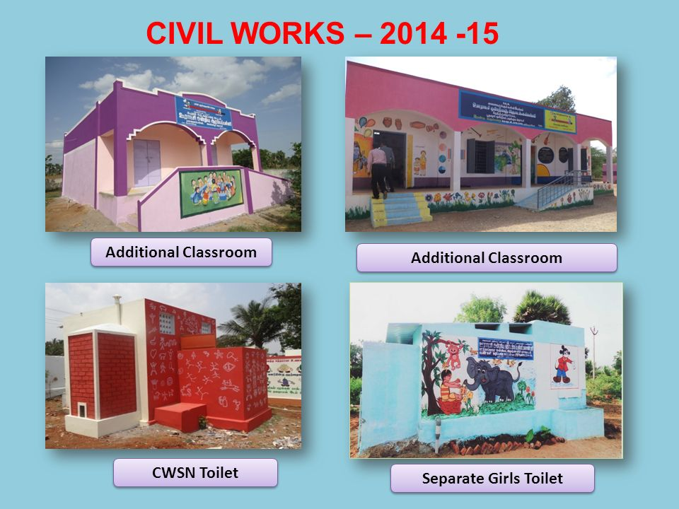 CIVIL WORKS – 2014 -15 Additional Classroom Additional Classroom